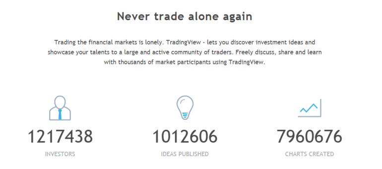 Tradingview user base