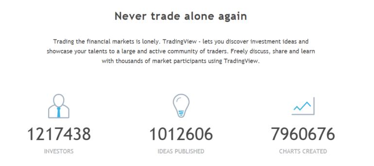 Tradingview user base
