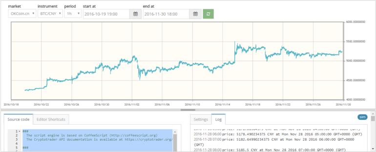 Backtesting at Cryptotrader