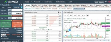 Margin Trading on BitMex – a Tutorial -