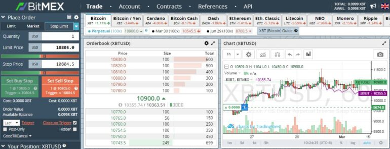 anonymous crypto trading