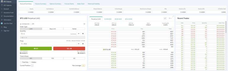 broker futures bitcoin pentru a permite pariurile negative