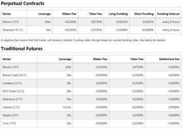 Bitmex Bitcoin Trading – Guide For Newbies - Best Bitcoin Broker