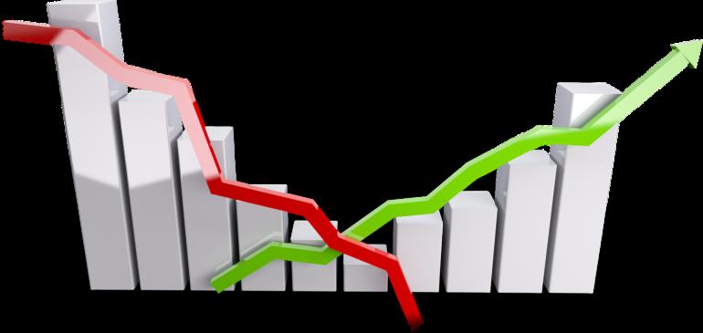 Price chart of Bitcoin